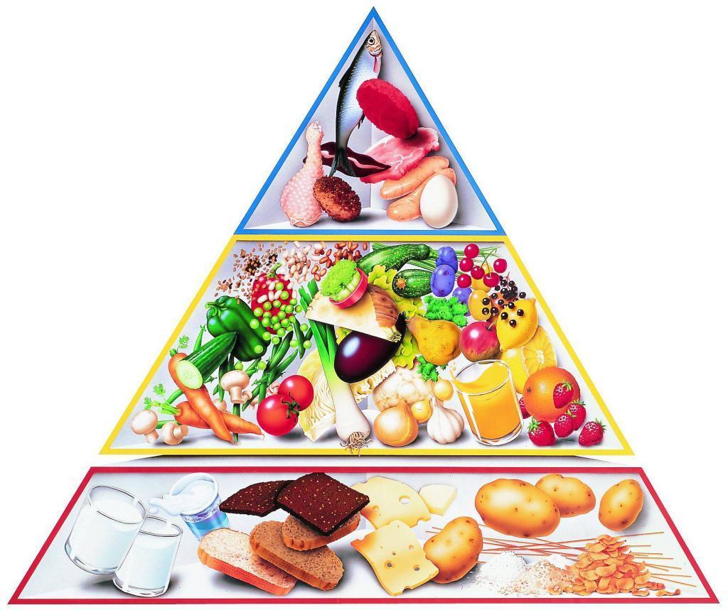 fødevarer med mange kulhydrater